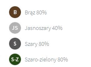 okulary z polaryzacją - wybór kolorów